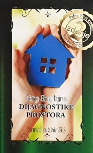 DIJAGNOSTIKE PROSTORA - KARTE